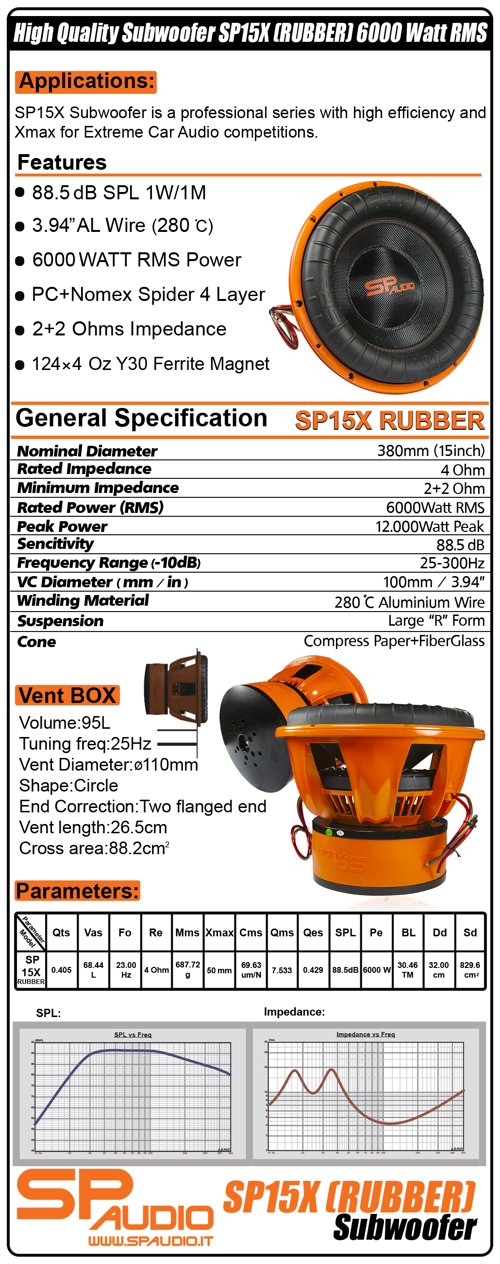 SP15X_RUBBER