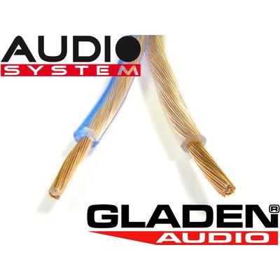 Hangszóró kábel Gladen Audio 2x4,0 mm2 GA 2x4,0